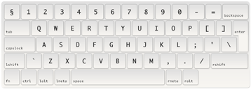 Qwerty keyboard layout